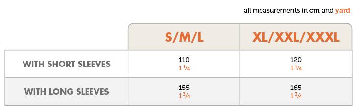 menshirt max table of usage