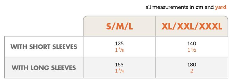 menshirt tom table of usage