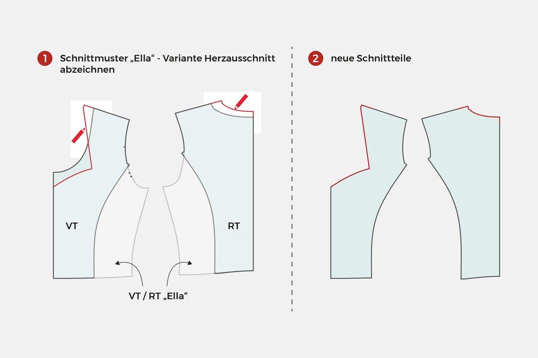 Jerseykleid im Dirndlstil - Schnittmusterkombination \