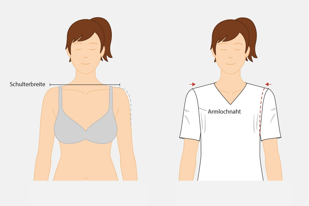 Anleitung schmale Schultern Schnittmuster anpassen