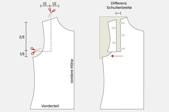 Tutorial Schnittmuster breite Schulter anpassen